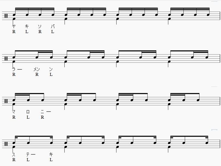 16分音符の分解