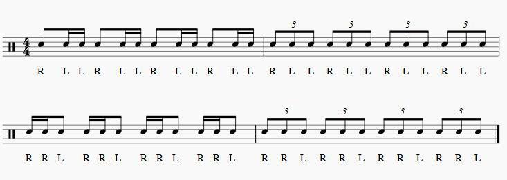 RLLRRLの手順