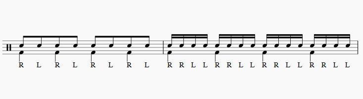16分音符のダブルストロークと8分音符の腕のモーション