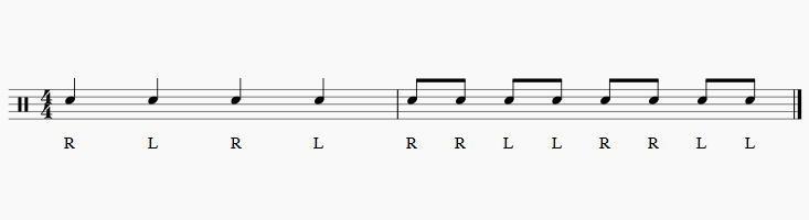 8分音符のダブルストロークと4分音符の腕のモーション