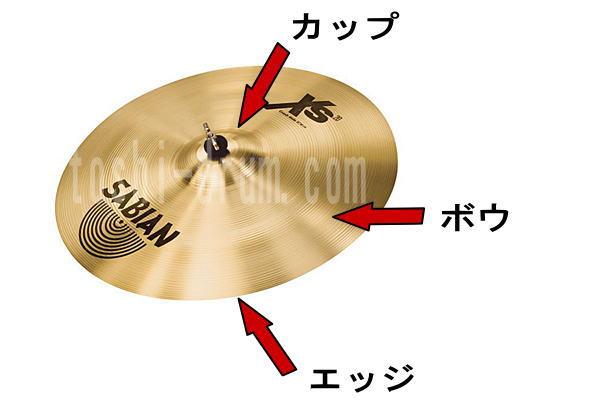 ドラム 初心者 シンバル