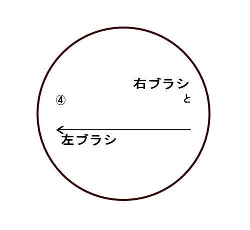 ドラム ブラシ 奏法