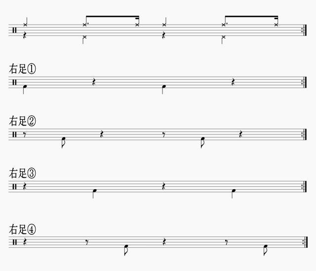 ジャズ バスドラム