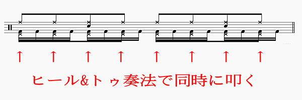 ヒール&トゥ奏法