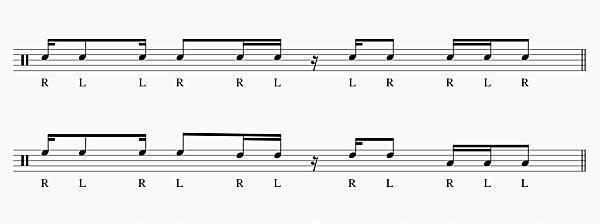 ドラム 手順