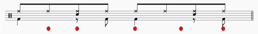 ドラムパターン 考える